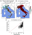 Comparison of  historical shaking data for Italy to a hazard map's prediction